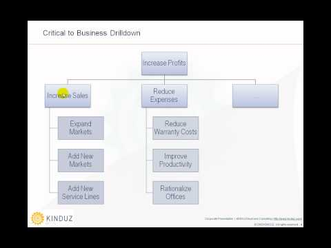 Part 03 of 08 - Introduction to Lean Six Sigma - Define Phase
