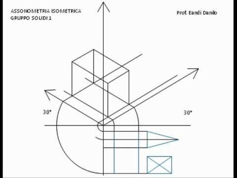 Assonometria isometrica gruppo solidi 1