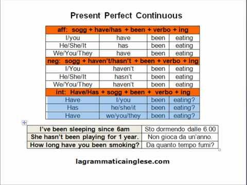 corso di inglese -present perfect continuous-