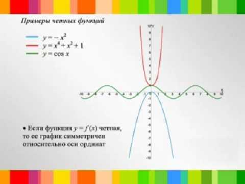 Алгебра и начала анализа. Часть 2 (русская версия)