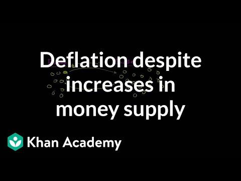 Deflation Despite Increases in Money Supply