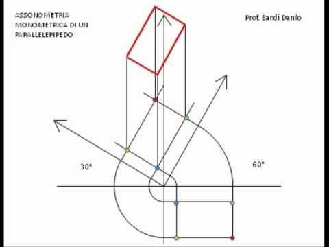 Assonometria monometrica parallelepipedo