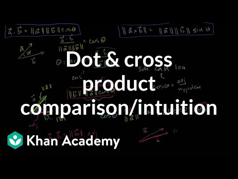 Dot and Cross Product Comparison/Intuition