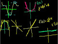 Фрагмент с конца видео - Maxima Minima Slope Intuition