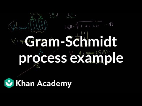 Linear Algebra: Gram-Schmidt Process Example
