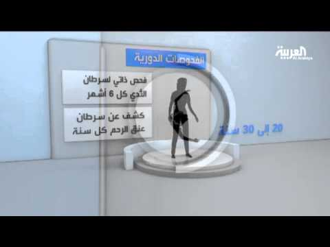 شاهد بالفيديو..ما هي الفحوص الطبية الضرورية لكِ في كل مرحلة عمرية؟