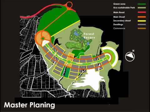 sustentable city