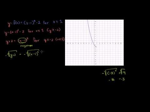 Esempi Di Funzioni Inverse 3