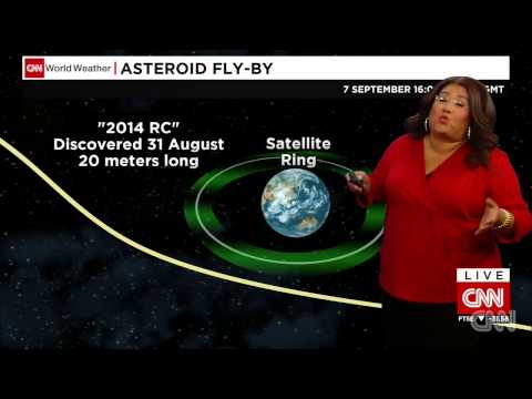 Newly found (Asteroid) to pass close to Earth on Sunday  9/5/14