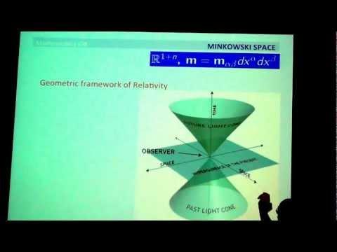 Eilenberg Lectures Fall 2012 - Sergiu Klainerman (9/14/2012)
