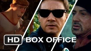 Weekend Box Office - August 17-19 - Studio Earnings Report HD