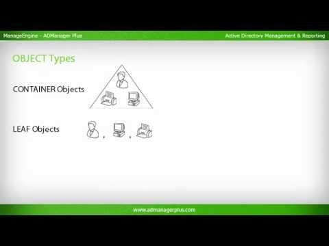 Active Directory Objects - ADManager Plus