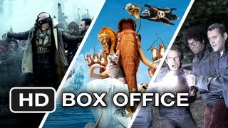 Weekend Box Office - July 27-29 - Studio Earnings Report HD