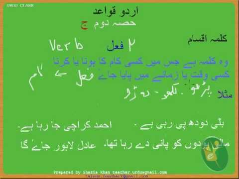 Urdu Grammar Part 2 (c) Fail