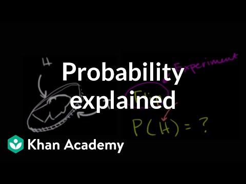 Basic Probability