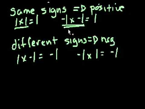 Moltiplicazione e Divisione di Numeri Negativi