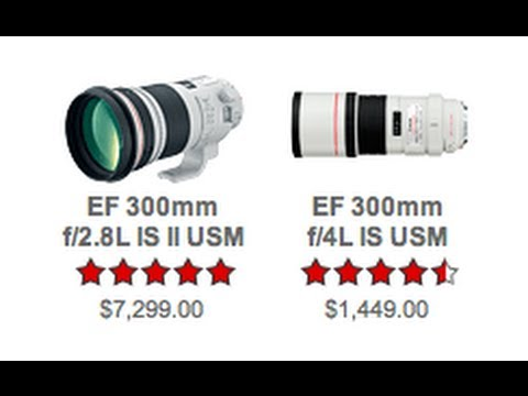 Canon EOS Photographer Randall M. Rueff - F-Stops 2.8L vs 4L on 300mm fixed lenses