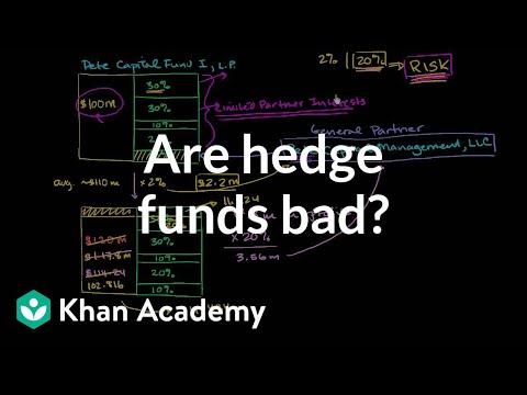 Are Hedge Funds Bad?
