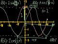 Фрагмент с конца видео - Graphing trig functions