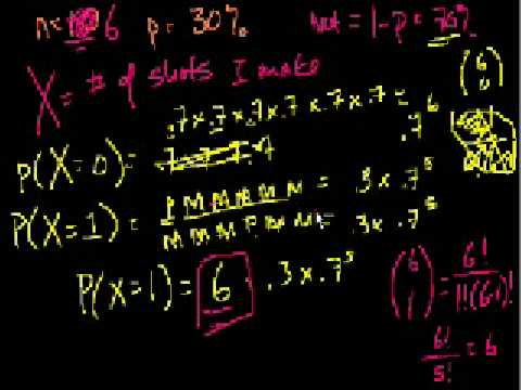 Binomial Distribution 3