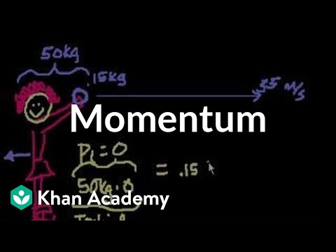 Momentum: Ice skater throws a ball