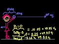Фрагмент с конца видео - Momentum: Ice skater throws a ball | Impacts and linear momentum | Physics | Khan Academy