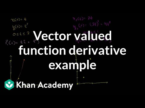 Vector valued function derivative example