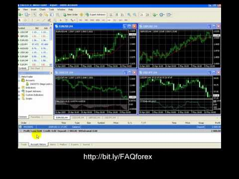 Curso Forex para Principiantes - Parte II