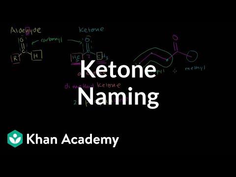 Ketone Naming
