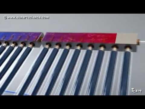 1-4 從從 唐從聖配音 平板式、真空管式太陽能熱水器、熱泵