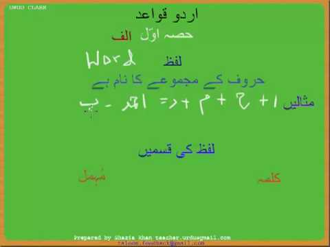 Urdu Grammar Part 1 (a) Definition of Lafz