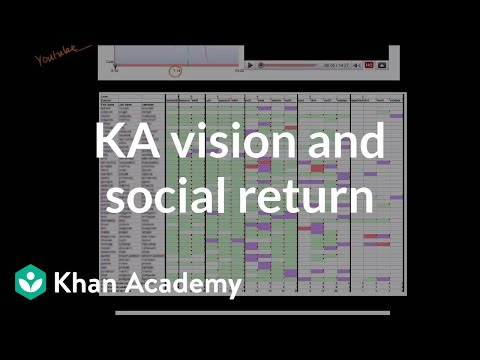 Khan Academy Vision and Social Return