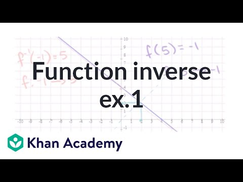 Function Inverse Example 1