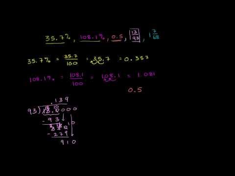 Ordinare Espressioni Numeriche