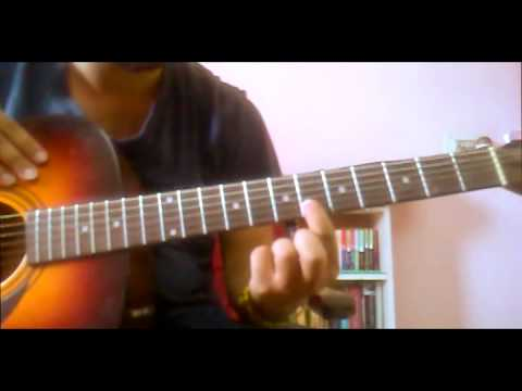 Learn EMPTINESS (ROHAN RATHORE) -Full Intro on guitar