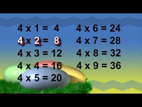 九九乘法歌-4乘法-輕鬆快樂唱誦法