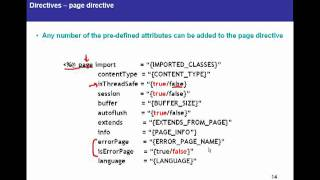 JSP(Java Server Pages) video tutorial part 3 elements : Directives