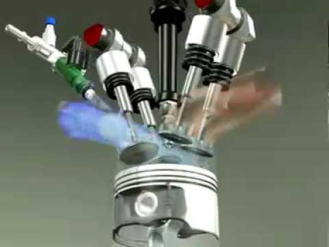 Motore quattro tempi funzionamento Engine animation