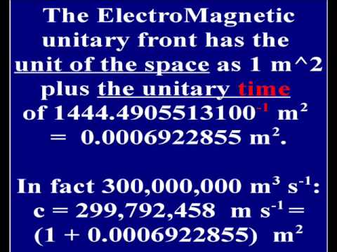 The ElectroMagnetic light's section.wmv