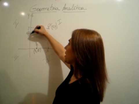 Geometria Analítica 2010 - aula 1
