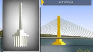 Video Maquete Ponte de Laguna - A Ponte Anita Garibaldi