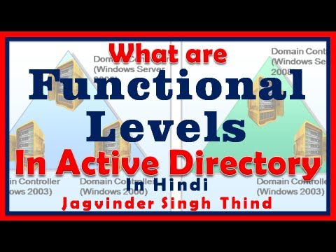 Raise Functional Level - Server 2008 Part 1 in Hindi