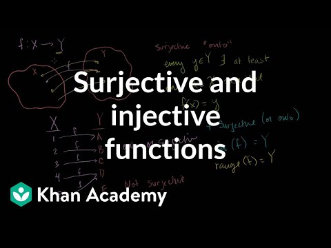 Surjective (onto) and Injective (one-to-one) functions