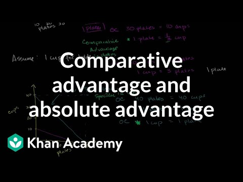 Comparative Advantage and Absolute Advantage