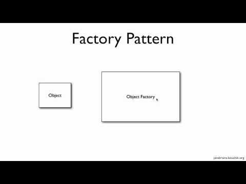 Spring Tutorial 03 - Understanding Spring Bean Factory