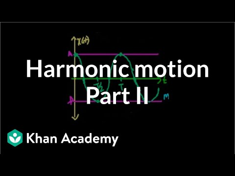 Harmonic Motion Part 2 (calculus)