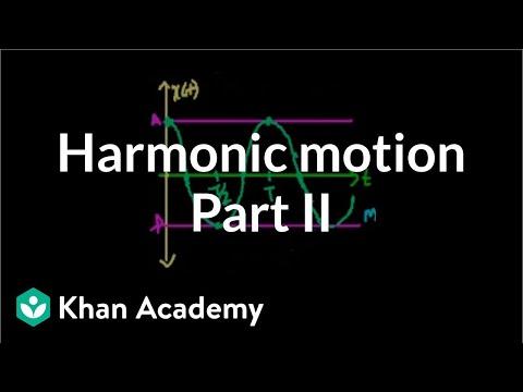 Harmonic Motion Part 2 (calculus)
