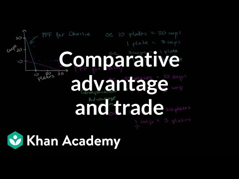 Comparative Advantage Specialization and Gains from Trade