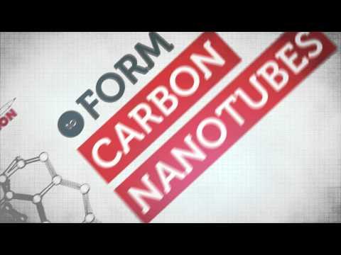 How does nanotechnology work? | RMIT University