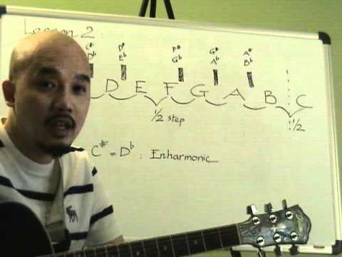 Tự học Guitar căn bản - Bài 2
